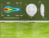"""LEDSON Pollux9 - 9"""" LED VERSTRALER 120W_"""
